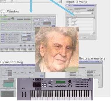 Mikis Theodorakis trance remixes
