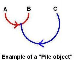 pile_example.jpg