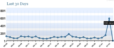 statistics590.jpg