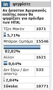 greekpoll001